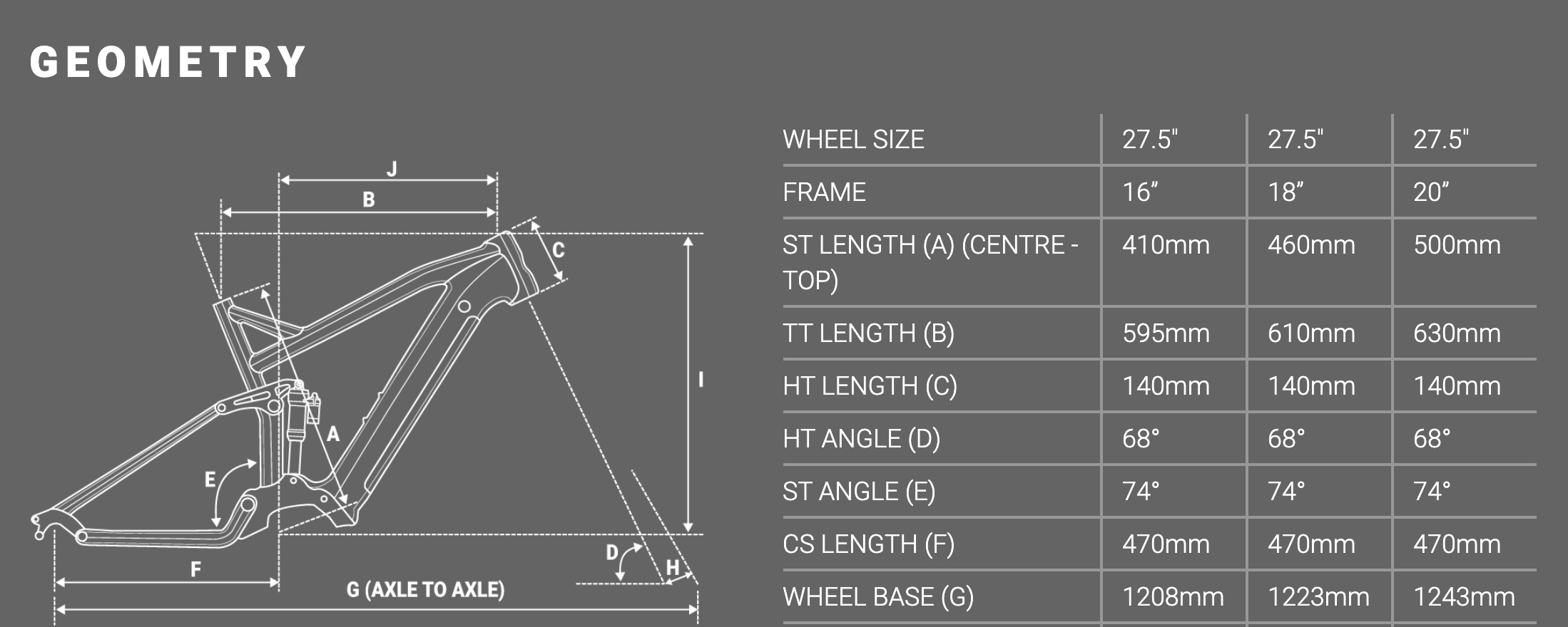 Forme Lathkill FSE Geometry Table