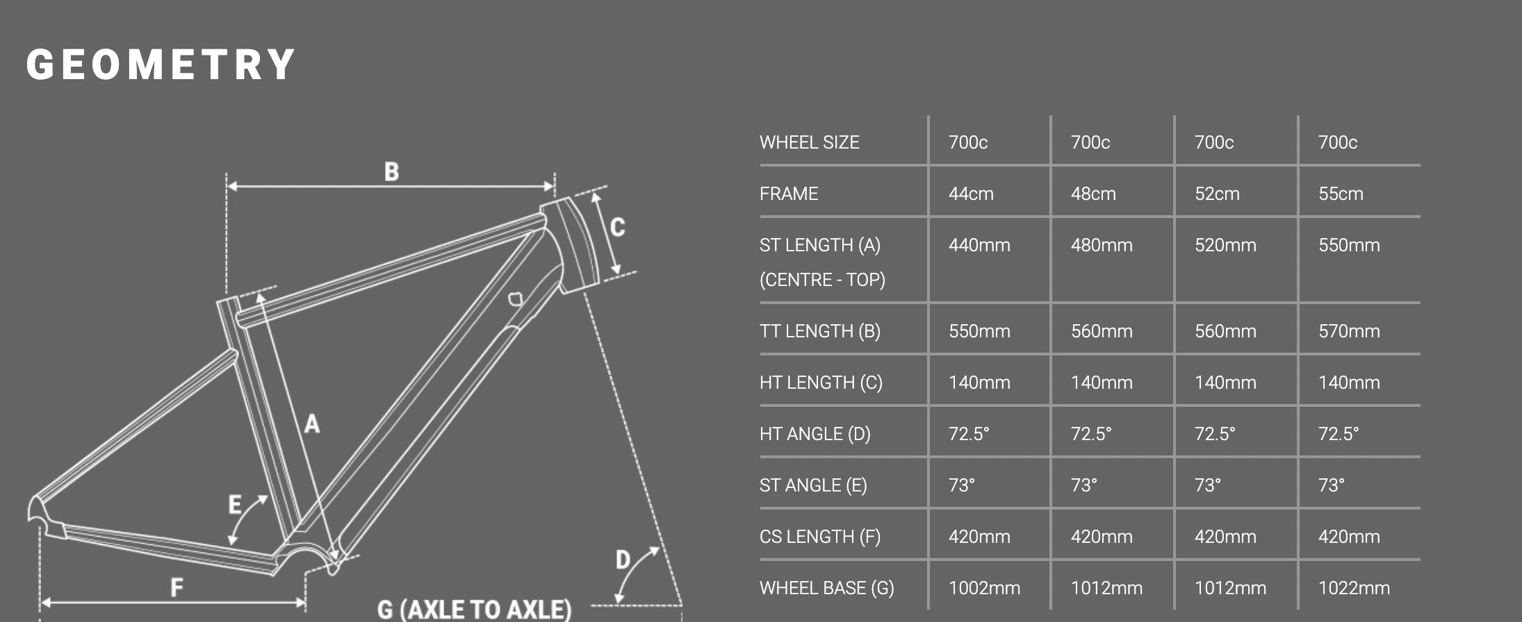 Forme Monyash Geometry Table