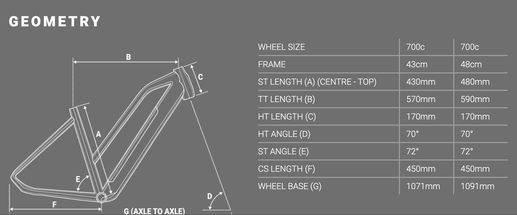 Forme Cromford ELS Electric Bike Geometry