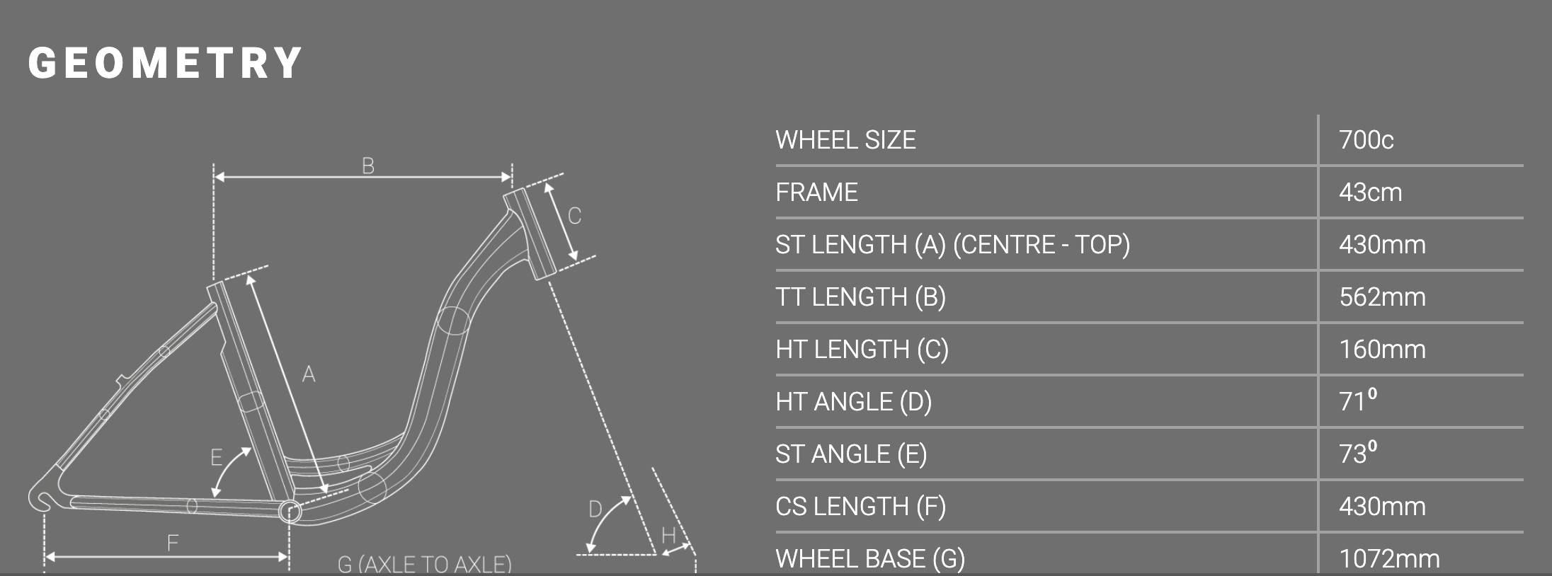 Forme Cromford ELS E-Bike Geometry